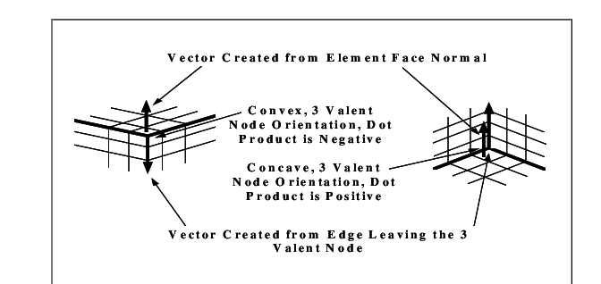 jpg black and white stock Vector differentiation. Example of valent node