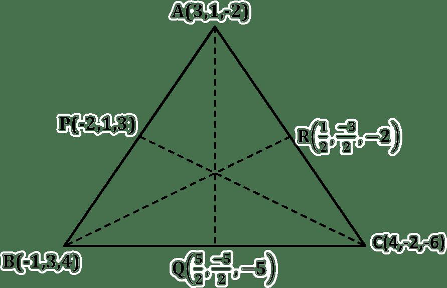 image free Vector differentiation. Optionals ias mains mathematics