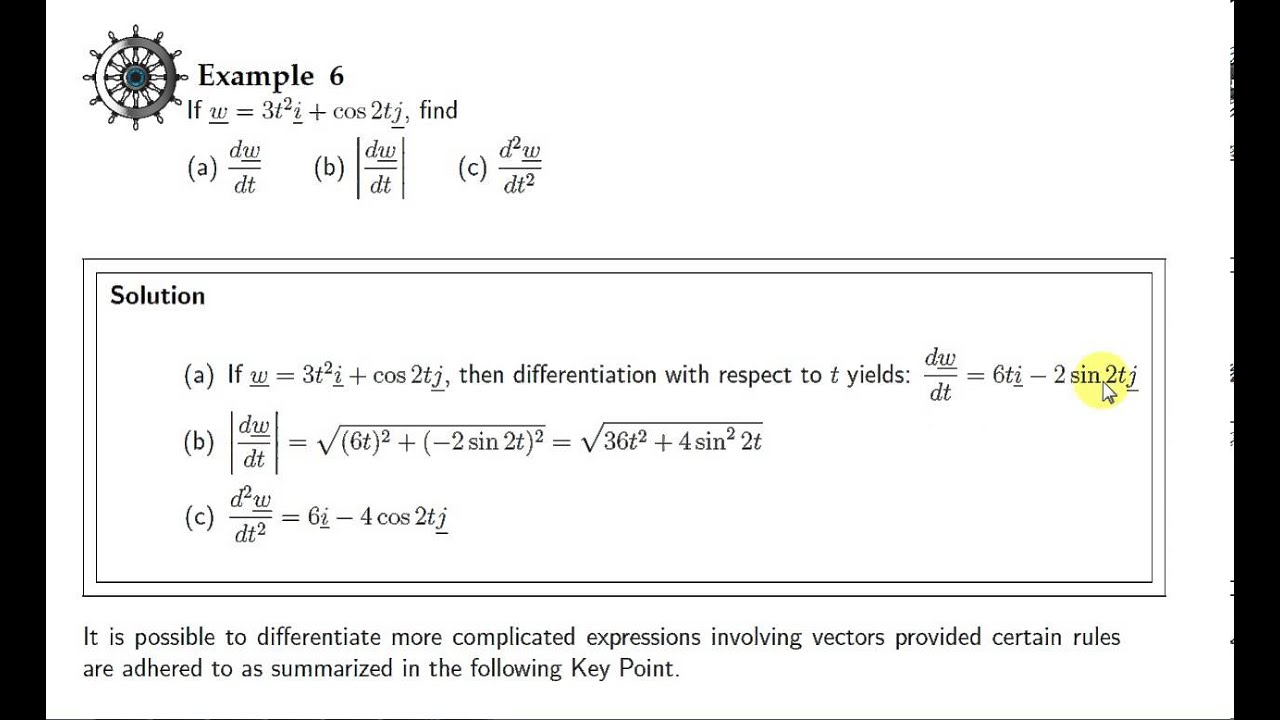 clip art download Of functions . Vector differentiation