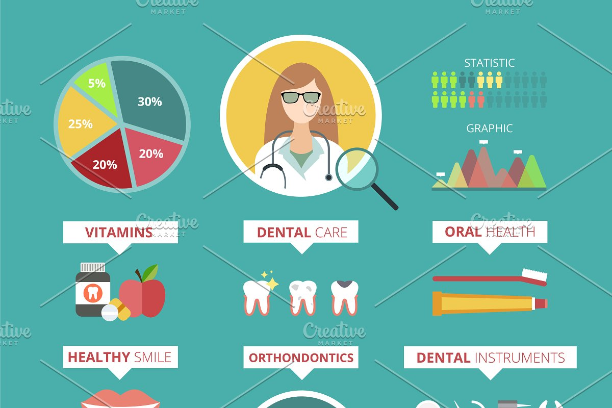 png free download Vector doctor infographic. Illustrations creative market