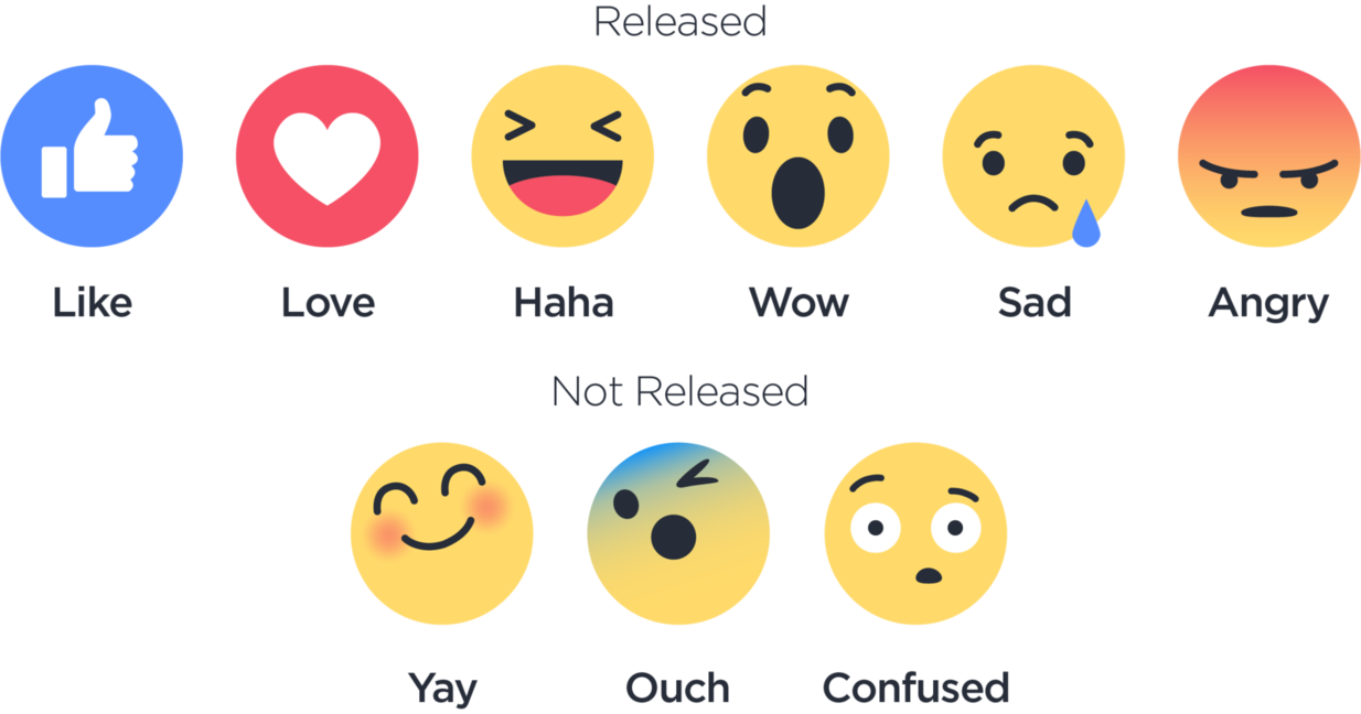 clip art library library New facebook reactions by. Vector emojis illustrator