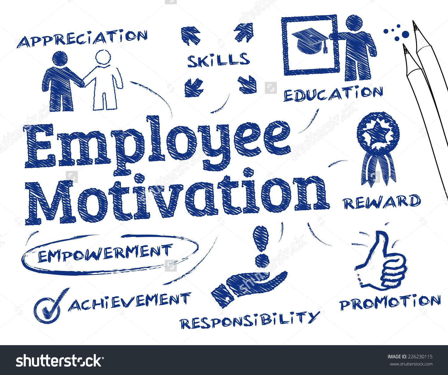 image library Vector employment employee motivation. Chart with keywords and