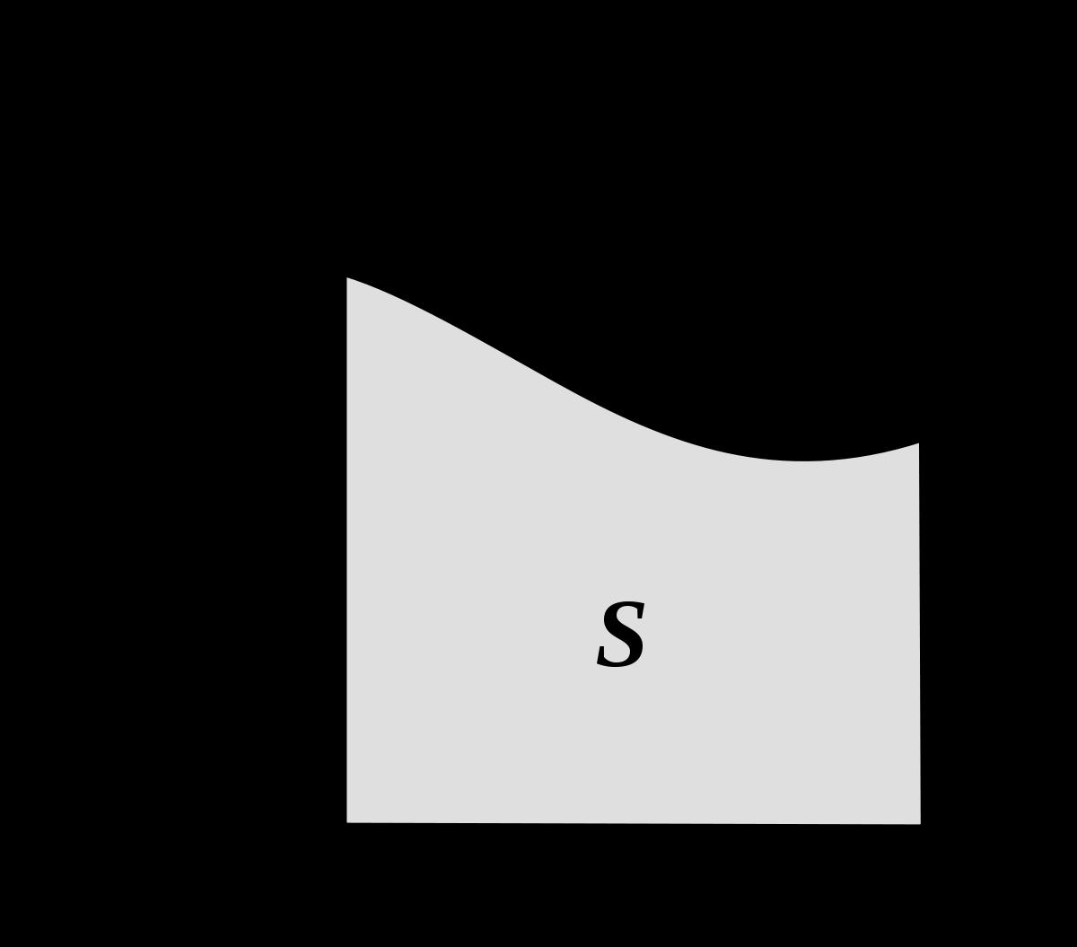 royalty free stock Vector calc 3d integration. Functional mathematics wikipedia