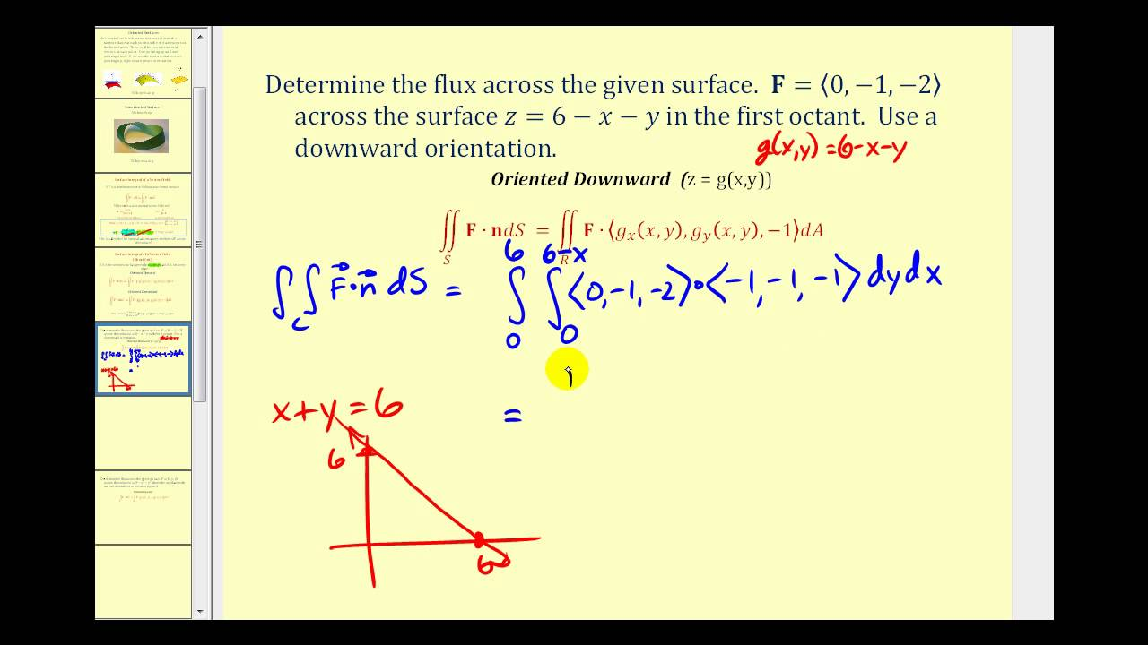 jpg black and white stock Vector calc surface integral. Of a field part