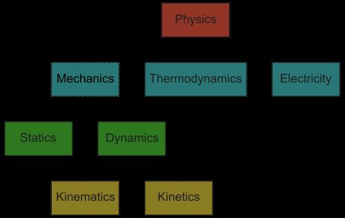 clip library download Engineering Mechanics