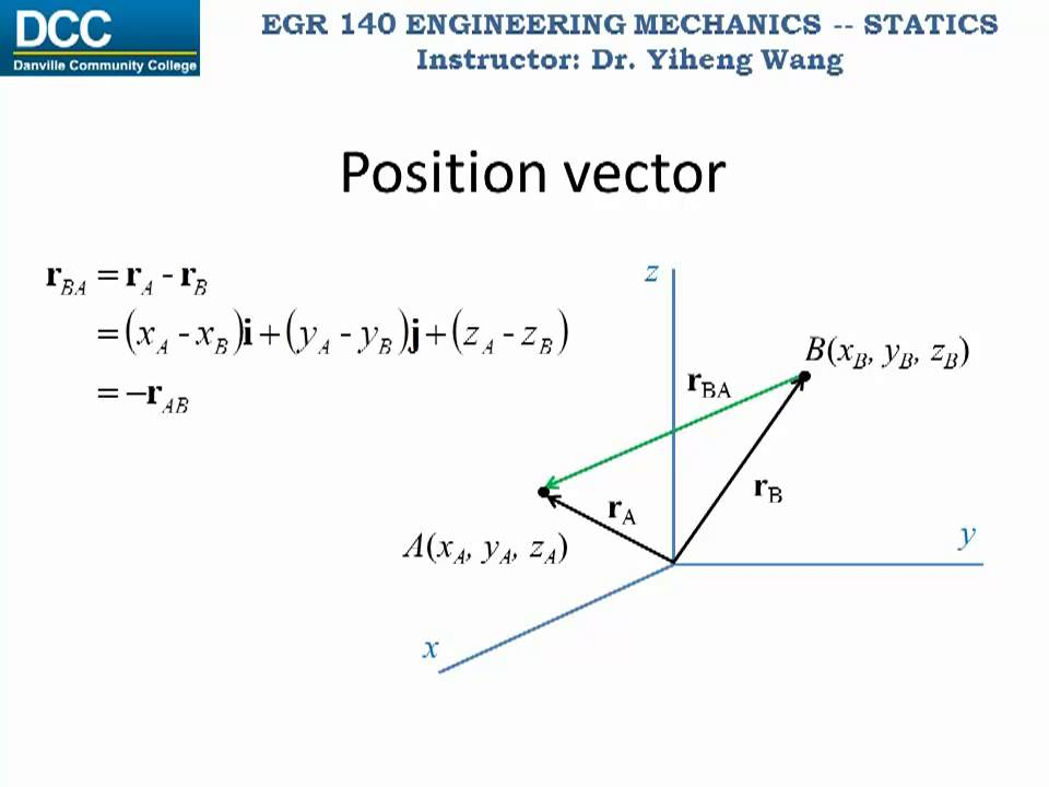 jpg transparent Statics lecture and force. Vector machanics position