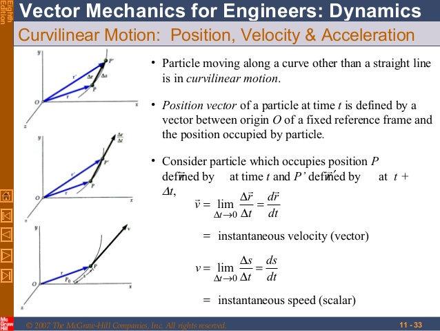 image royalty free library Chapter kinematics of particles. Vector machanics position