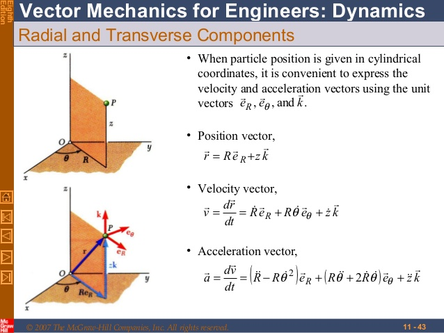 image royalty free library Vector machanics position. Chapter kinematics of particles