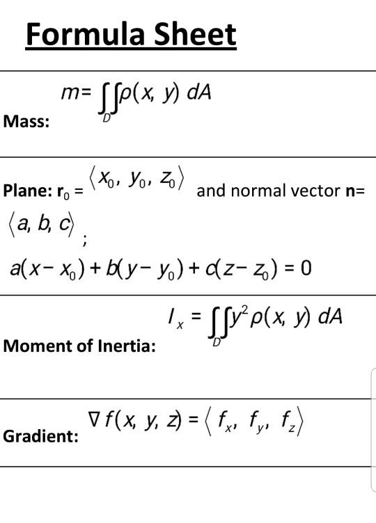 jpg freeuse download Vector calc normal. Formula sheet mass x