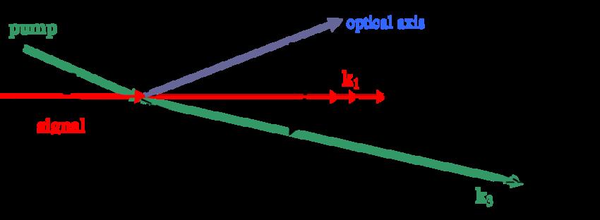 clipart library stock Schematic diagram of non