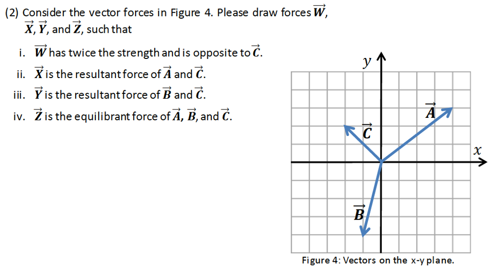 jpg B vector resultant. Solved consider the forces