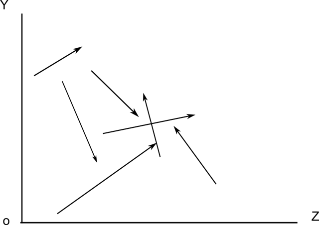 clipart library Types of vectors a. Vector defintion coplanar