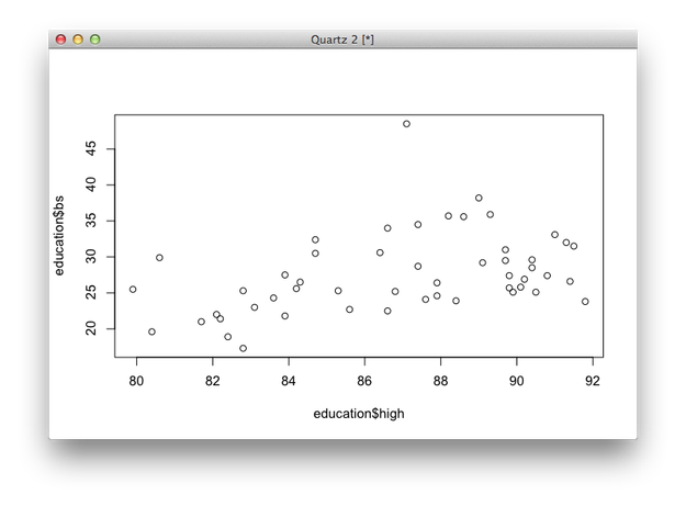 clipart freeuse Getting Started with Charts in R