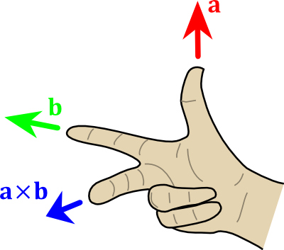 clip art stock Math Cheatsheet