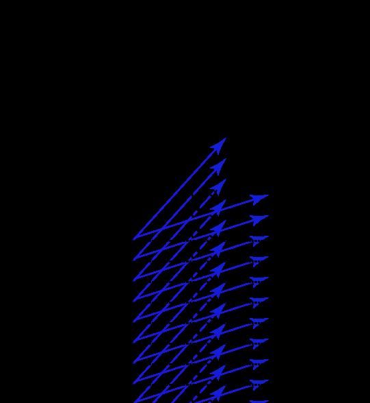 svg transparent Vector angles matlab. Rotation matrix for rotations
