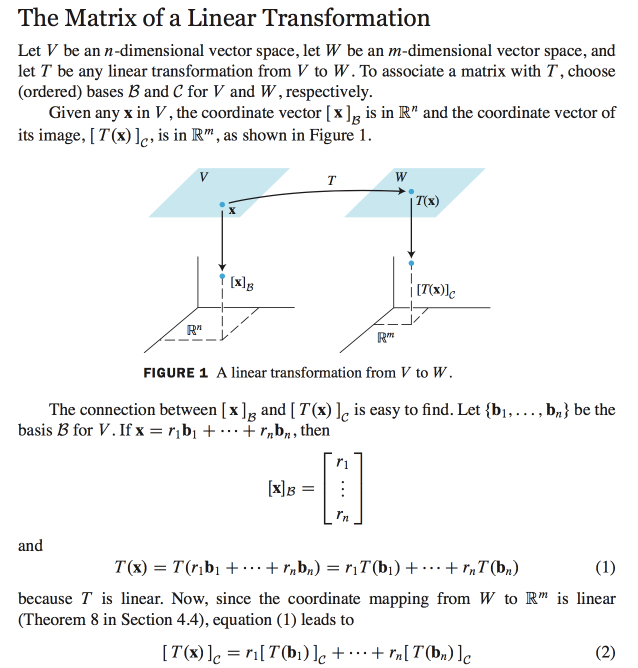 clip download Vector transformations. Spaces confusing chapter eigenvectors
