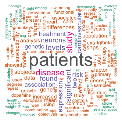 black and white download Quick wordclouds from pubmed. Vector transformations word cloud