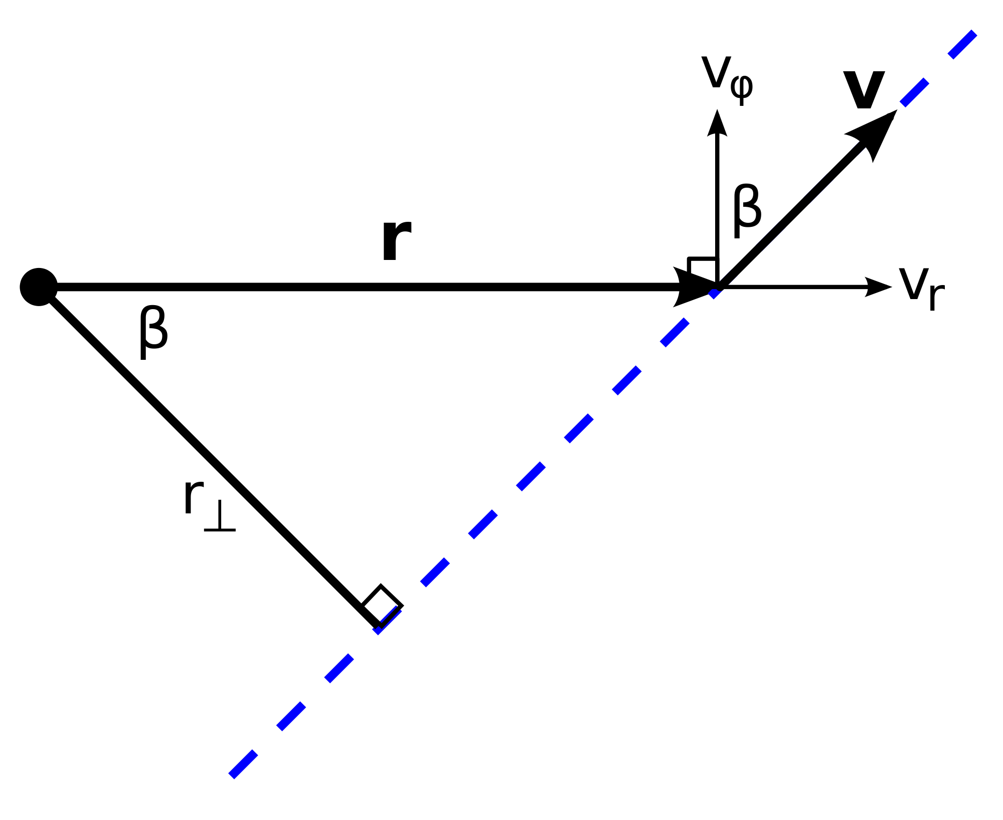 clip transparent stock File specific angular momentum. Vector wiki velocity