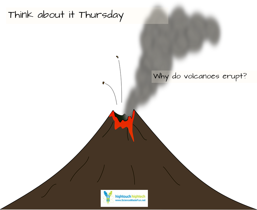 transparent library Volcano clipart lava dome. Think about it thursday