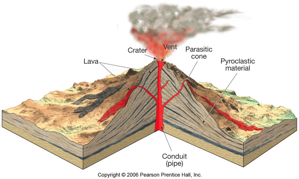 picture stock Volcano clipart lava dome. Bulkan free on dumielauxepices