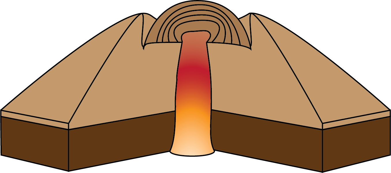 banner royalty free Volcano clipart lava dome. Types of volcanoes caldera