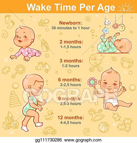 svg free download Vector illustration baby health. Wake clipart healthy sleep.