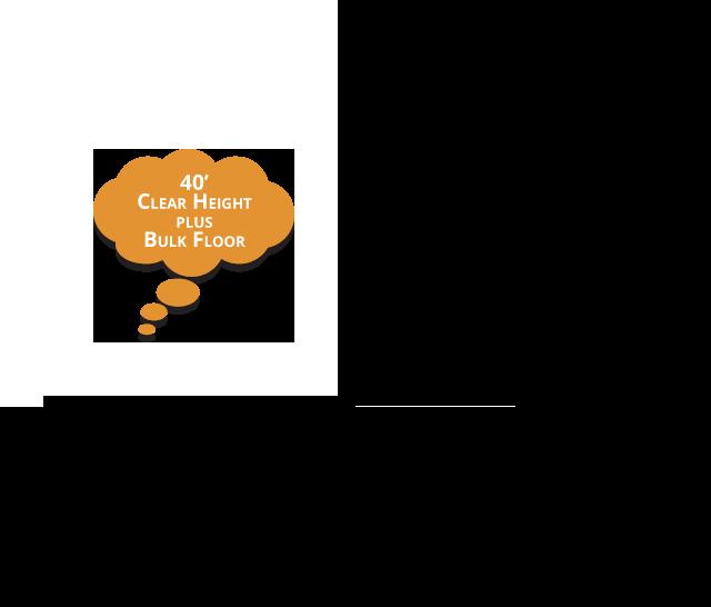 jpg freeuse Warehouse clipart warehouse picker. Home fulfillment vision consumer