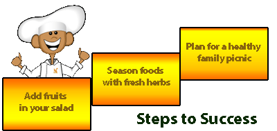 jpg free stock Wash clipart healthy eating habit. Summer tips for parents