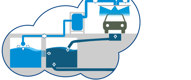 png freeuse About us car and. Wash clipart uses water
