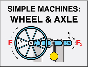 vector library Clip art simple machines. Wheel and axle clipart