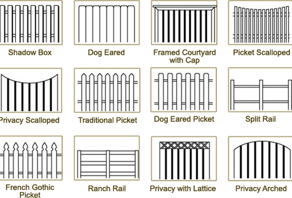 graphic library Wood Fence Drawing at GetDrawings