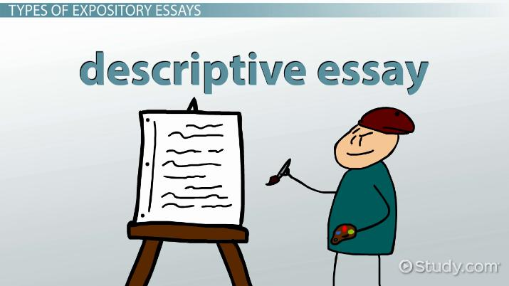 picture library stock Expository essays types characteristics. Writer clipart college essay
