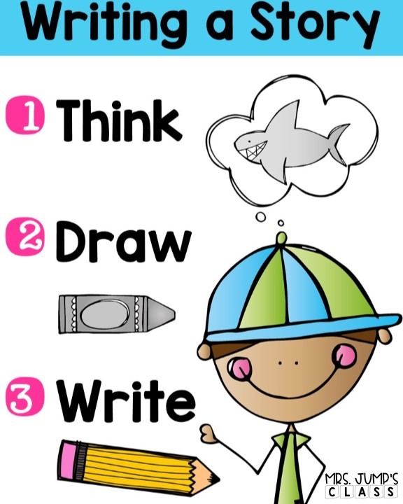 png library stock How to get started. Writer clipart story writing.