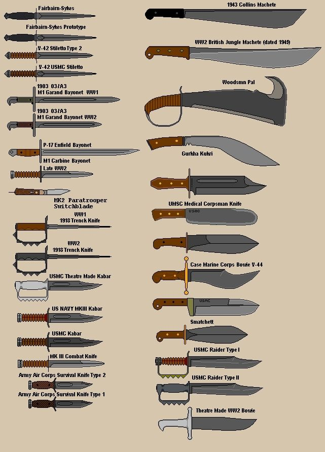 jpg transparent library Ww knives google search. Ww2 drawing knife