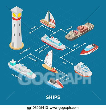 transparent Vector art ships isometric. Yacht clipart barge